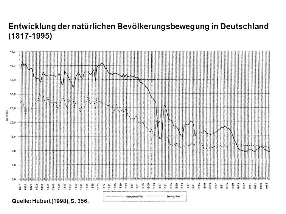 Entwicklung der natürlichen Bevölkerungsbewegung in Deutschland (1817-1995) Quelle: Hubert (1998), S. 356.