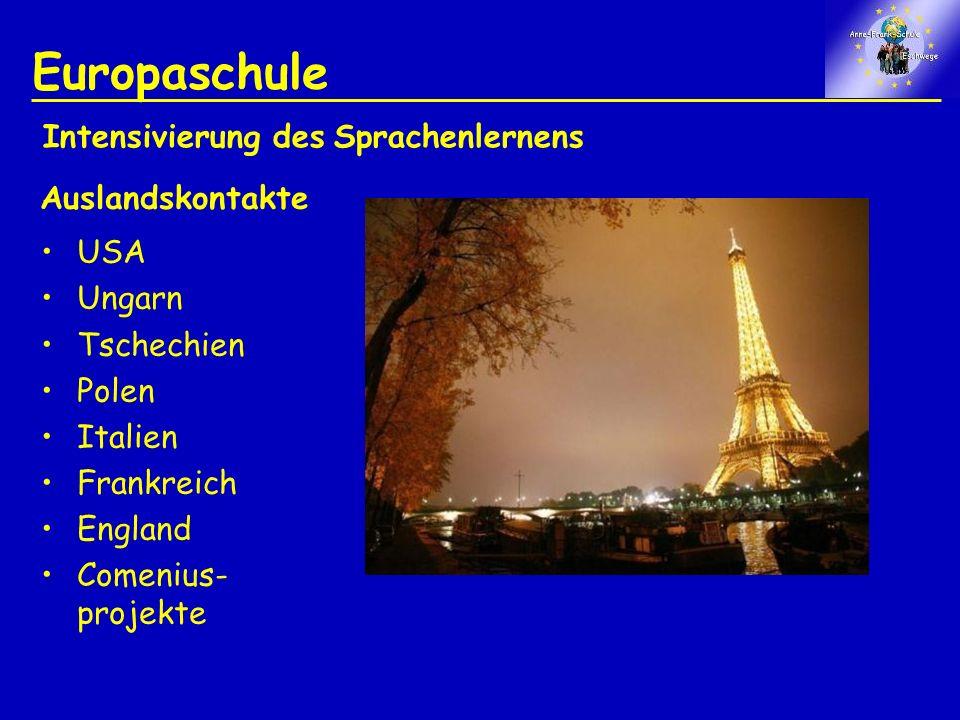 Europaschule USA Ungarn Tschechien Polen Italien Frankreich England Comenius- projekte Auslandskontakte Intensivierung des Sprachenlernens