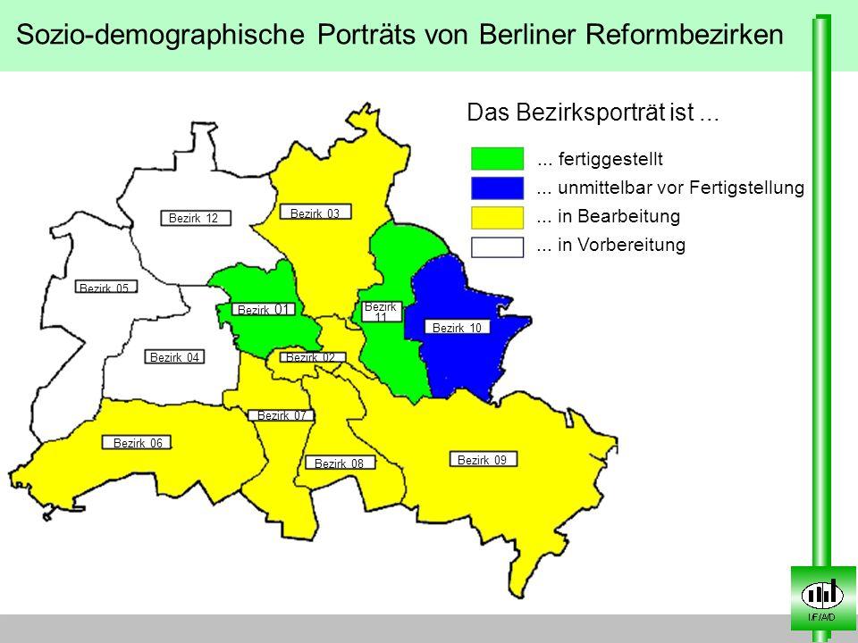 Sozio-demographische Porträts von Berliner Reformbezirken Das Bezirksporträt ist...... fertiggestellt... unmittelbar vor Fertigstellung... in Bearbeit