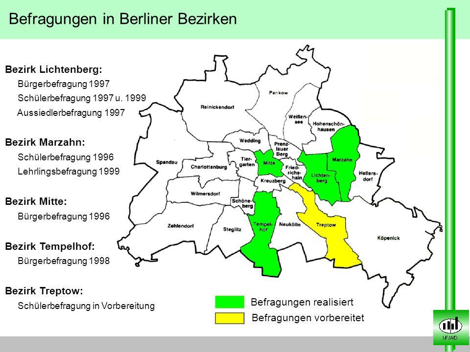 Befragungen in Berliner Bezirken Befragungen realisiert Befragungen vorbereitet Bezirk Lichtenberg: Bürgerbefragung 1997 Schülerbefragung 1997 u. 1999