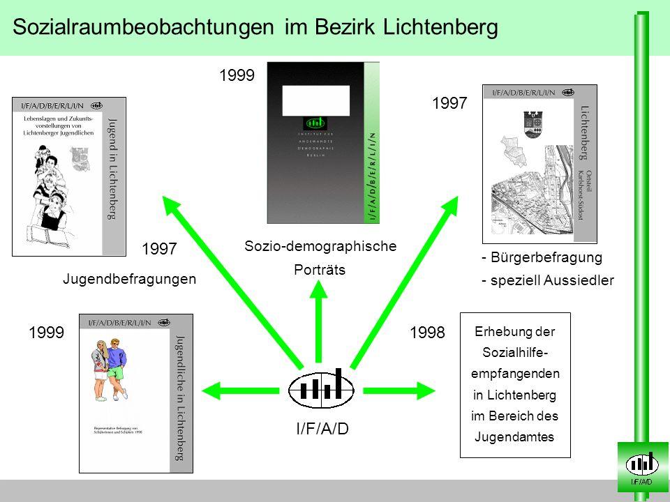 Sozialraumbeobachtungen im Bezirk Lichtenberg Erhebung der Sozialhilfe- empfangenden in Lichtenberg im Bereich des Jugendamtes I/F/A/D 1999 1997 1999