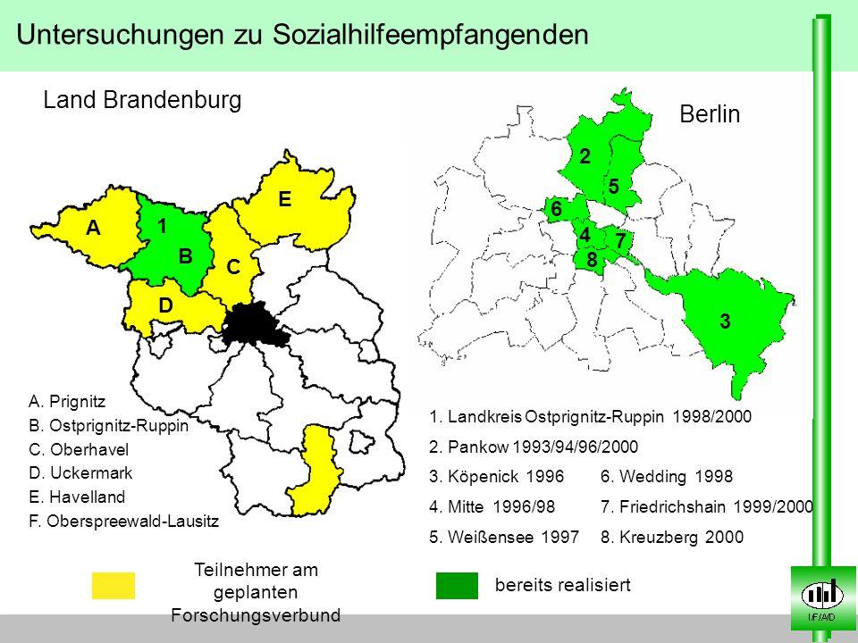 Untersuchungen zu Sozialhilfeempfangenden Land Brandenburg Berlin Teilnehmer am geplanten Forschungsverbund bereits realisiert A. Prignitz B. Ostprign