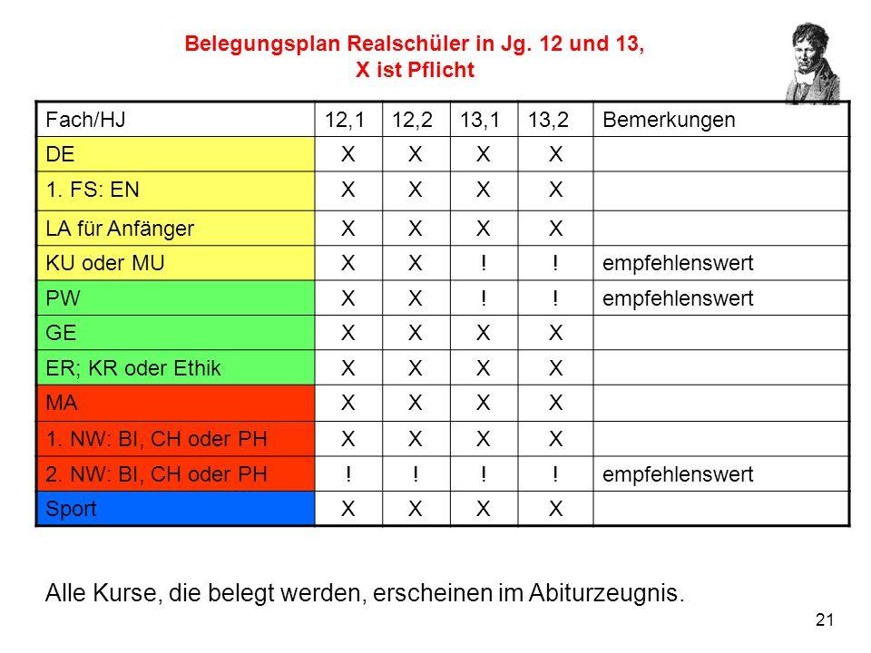21 Belegungsplan Realschüler in Jg. 12 und 13, X ist Pflicht Fach/HJ12,112,213,113,2Bemerkungen DEXXXX 1. FS: ENXXXX LA für AnfängerXXXX KU oder MUXX!
