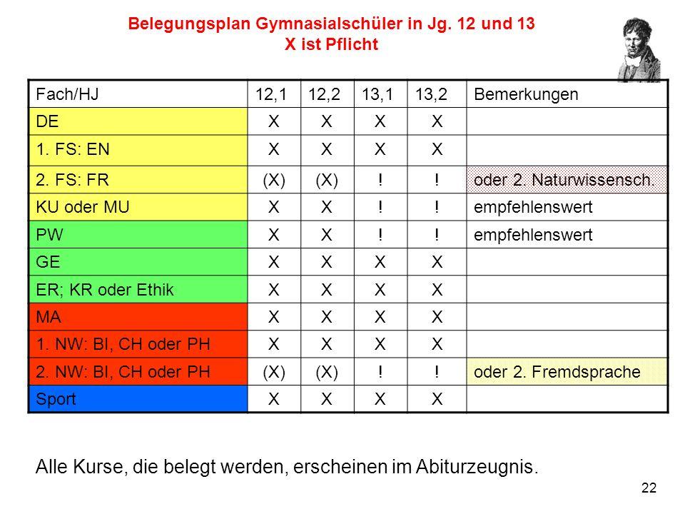 22 Belegungsplan Gymnasialschüler in Jg. 12 und 13 X ist Pflicht Fach/HJ12,112,213,113,2Bemerkungen DEXXXX 1. FS: ENXXXX 2. FS: FR(X) !!oder 2. Naturw