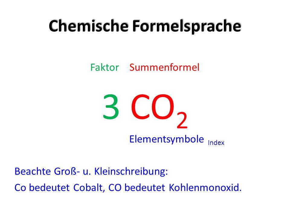 Chemische Formelsprache Der Massenerhaltungssatz gemäß unseres Exp.