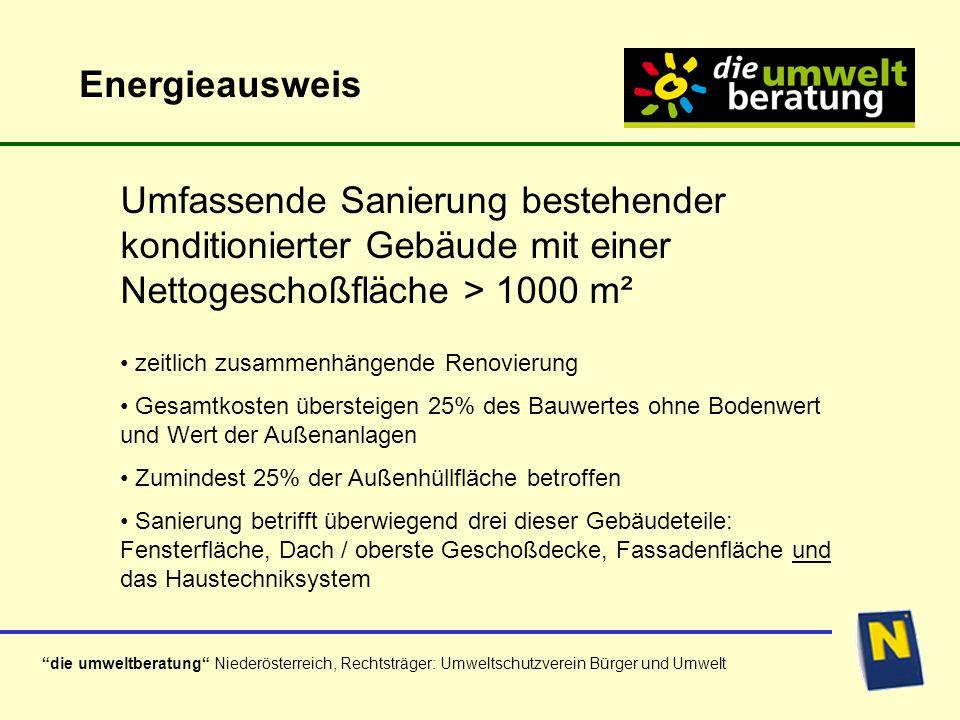 die umweltberatung Niederösterreich, Rechtsträger: Umweltschutzverein Bürger und Umwelt Planung wichtig.