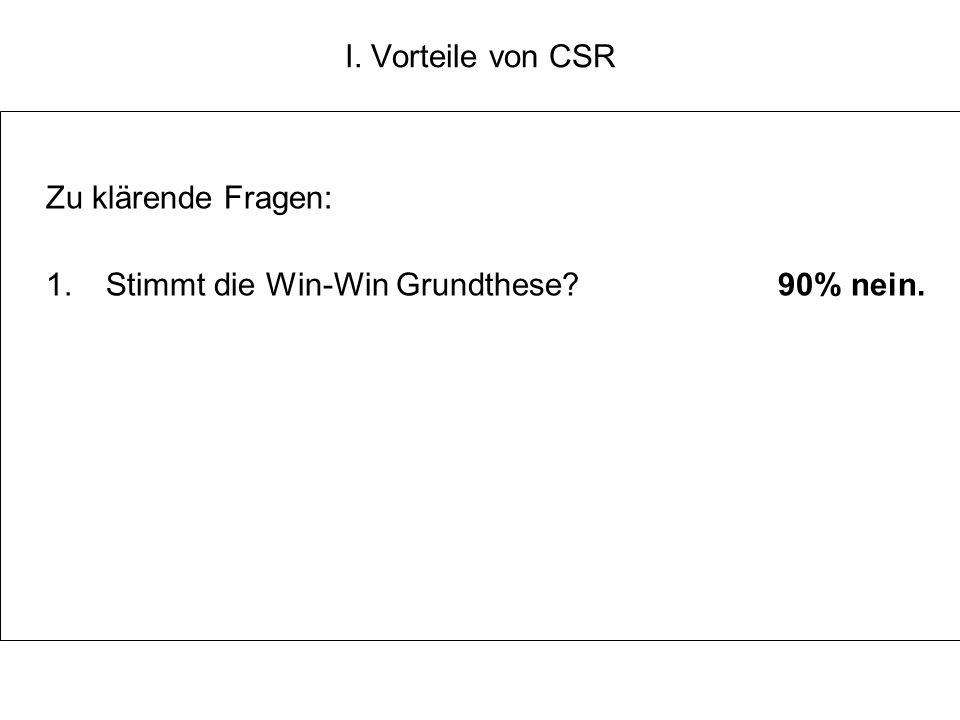 I. Vorteile von CSR Zu klärende Fragen: 1. Stimmt die Win-Win Grundthese?90% nein.
