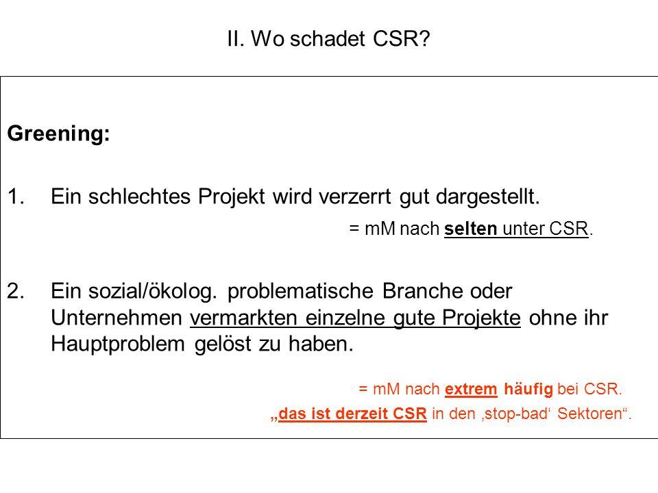 II. Wo schadet CSR? Greening: 1.Ein schlechtes Projekt wird verzerrt gut dargestellt. = mM nach selten unter CSR. 2.Ein sozial/ökolog. problematische