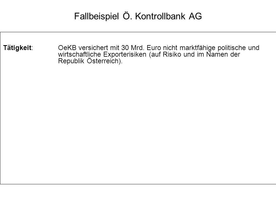Fallbeispiel Ö. Kontrollbank AG Tätigkeit: OeKB versichert mit 30 Mrd. Euro nicht marktfähige politische und wirtschaftliche Exporterisiken (auf Risik