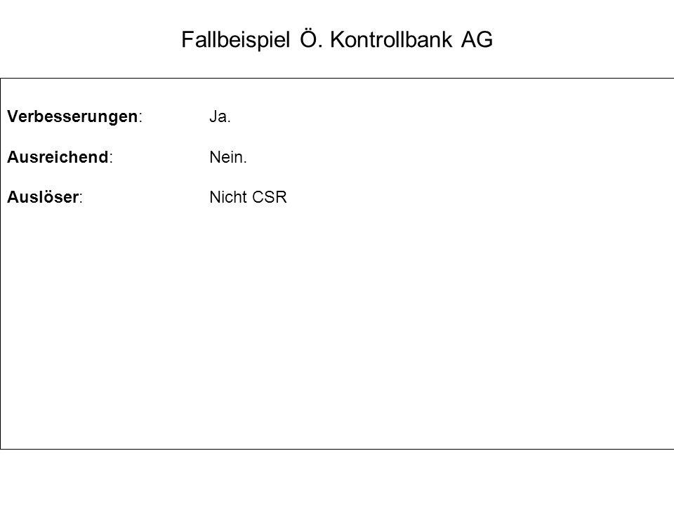 Fallbeispiel Ö. Kontrollbank AG Verbesserungen:Ja. Ausreichend:Nein. Auslöser:Nicht CSR