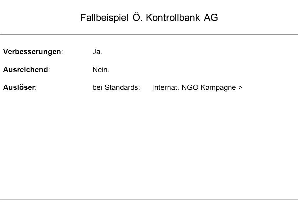 Fallbeispiel Ö. Kontrollbank AG Verbesserungen:Ja. Ausreichend:Nein. Auslöser:bei Standards: Internat. NGO Kampagne->