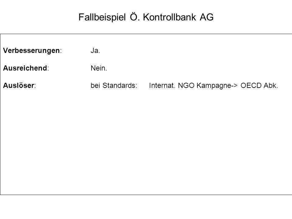 Fallbeispiel Ö. Kontrollbank AG Verbesserungen:Ja. Ausreichend:Nein. Auslöser:bei Standards: Internat. NGO Kampagne-> OECD Abk.