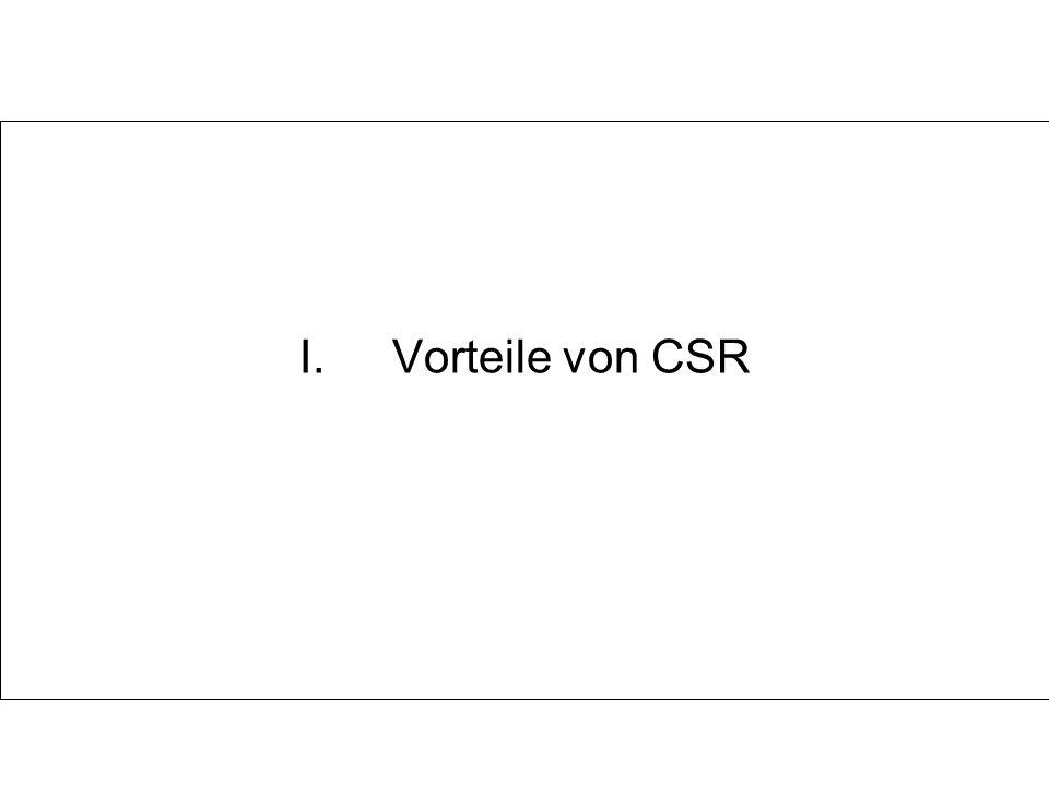 I.Vorteile von CSR