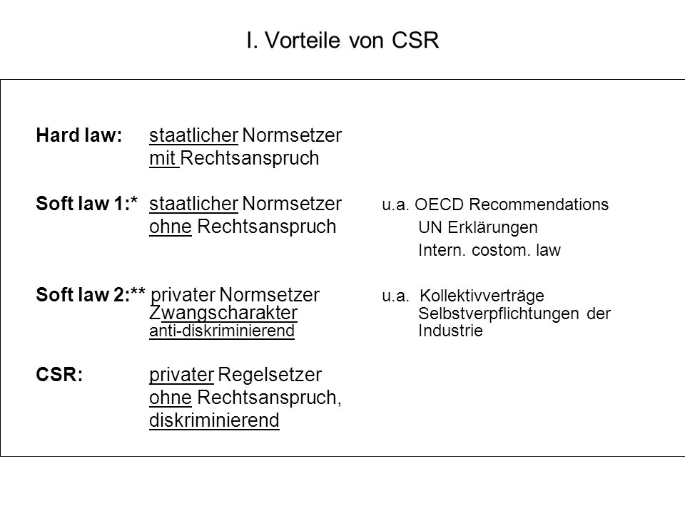 I. Vorteile von CSR Hard law: staatlicher Normsetzer mit Rechtsanspruch Soft law 1:* staatlicher Normsetzer u.a. OECD Recommendations ohne Rechtsanspr