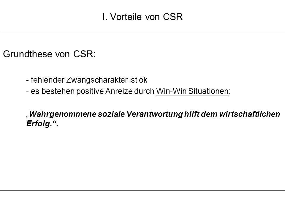 I. Vorteile von CSR Grundthese von CSR: - fehlender Zwangscharakter ist ok - es bestehen positive Anreize durch Win-Win Situationen: Wahrgenommene soz