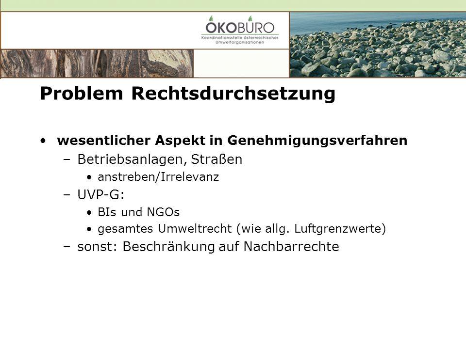 Problem Rechtsdurchsetzung wesentlicher Aspekt in Genehmigungsverfahren –Betriebsanlagen, Straßen anstreben/Irrelevanz –UVP-G: BIs und NGOs gesamtes Umweltrecht (wie allg.