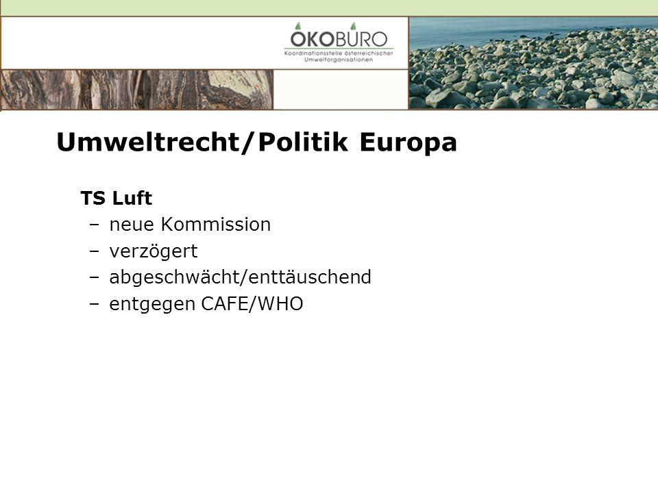 Umweltrecht/Politik Europa TS Luft –neue Kommission –verzögert –abgeschwächt/enttäuschend –entgegen CAFE/WHO