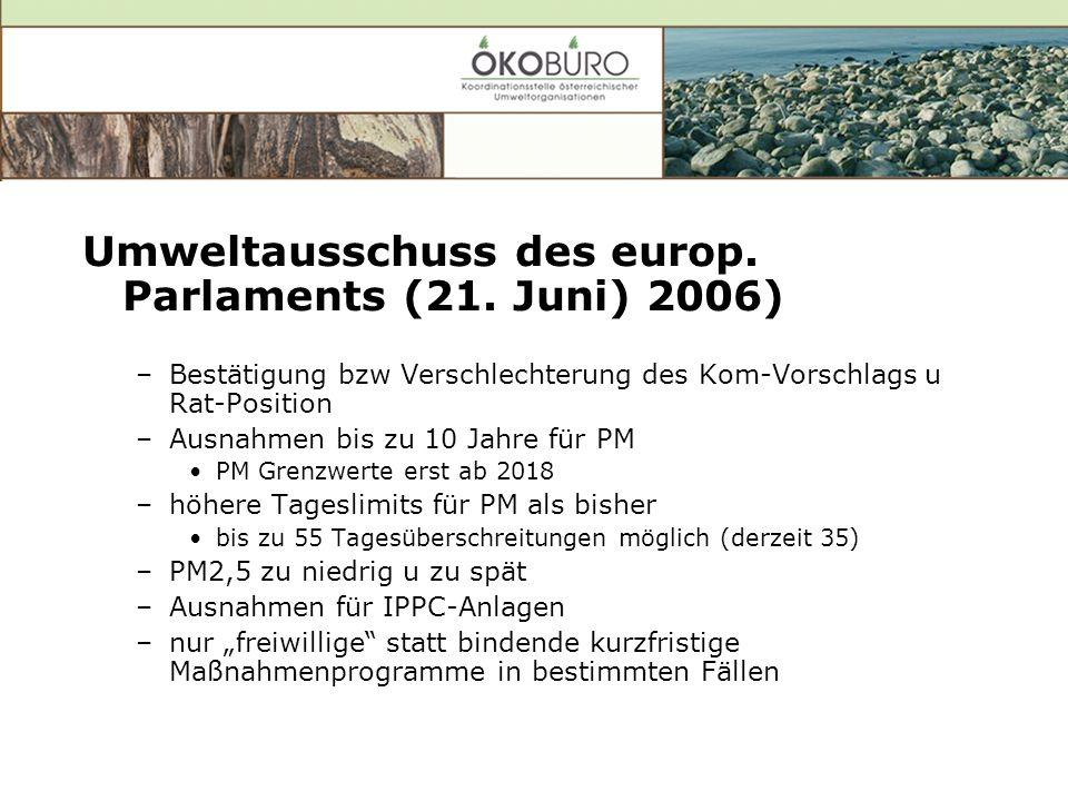 Umweltausschuss des europ. Parlaments (21.