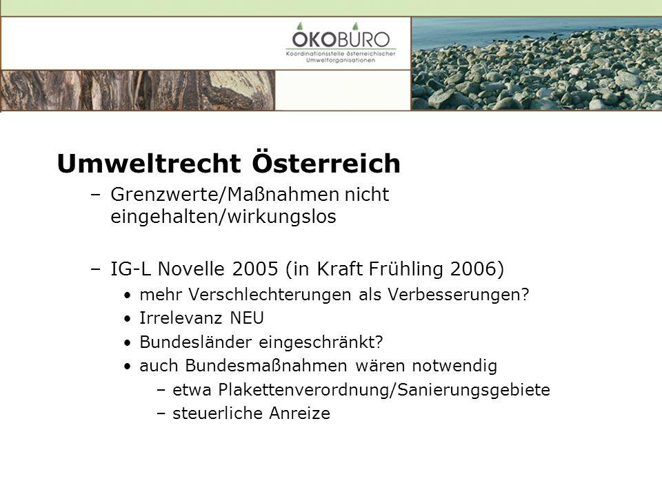 Umweltrecht Österreich –Grenzwerte/Maßnahmen nicht eingehalten/wirkungslos –IG-L Novelle 2005 (in Kraft Frühling 2006) mehr Verschlechterungen als Verbesserungen.