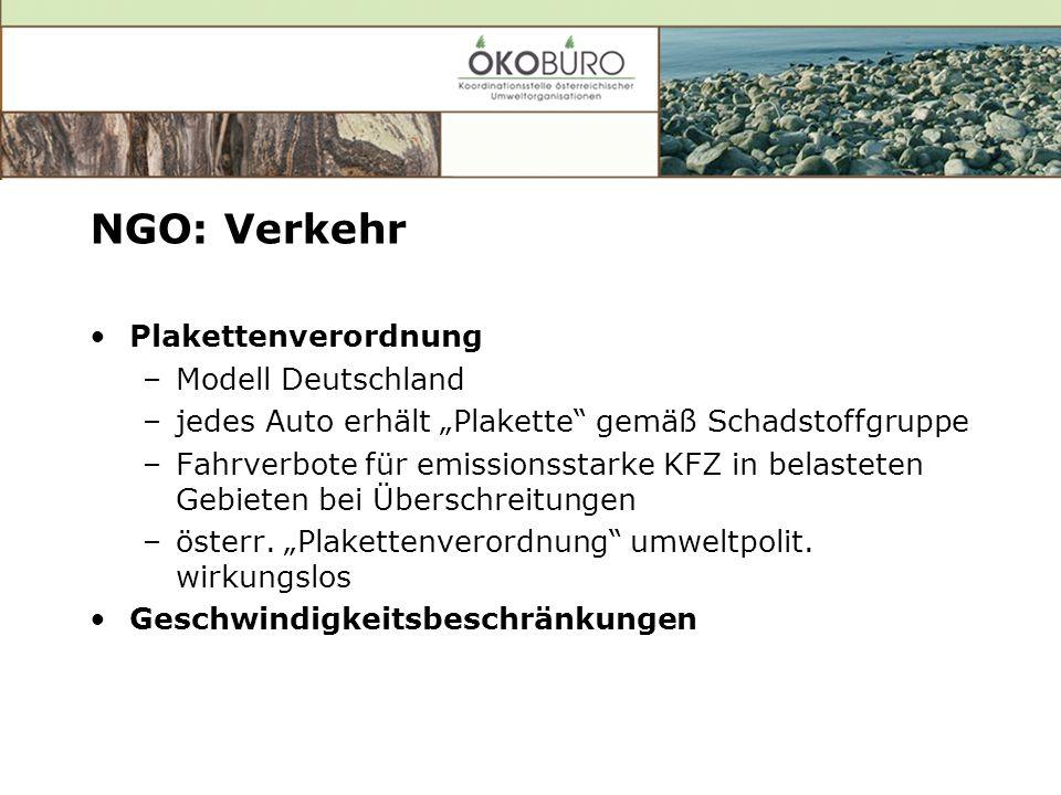 NGO: Verkehr Plakettenverordnung –Modell Deutschland –jedes Auto erhält Plakette gemäß Schadstoffgruppe –Fahrverbote für emissionsstarke KFZ in belasteten Gebieten bei Überschreitungen –österr.