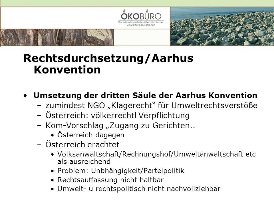 Rechtsdurchsetzung/Aarhus Konvention Umsetzung der dritten Säule der Aarhus Konvention –zumindest NGO Klagerecht für Umweltrechtsverstöße –Österreich: völkerrechtl Verpflichtung –Kom-Vorschlag Zugang zu Gerichten..