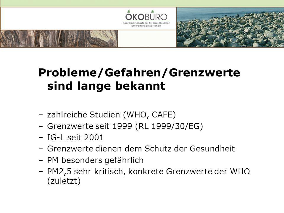 Probleme/Gefahren/Grenzwerte sind lange bekannt –zahlreiche Studien (WHO, CAFE) –Grenzwerte seit 1999 (RL 1999/30/EG) –IG-L seit 2001 –Grenzwerte dienen dem Schutz der Gesundheit –PM besonders gefährlich –PM2,5 sehr kritisch, konkrete Grenzwerte der WHO (zuletzt)