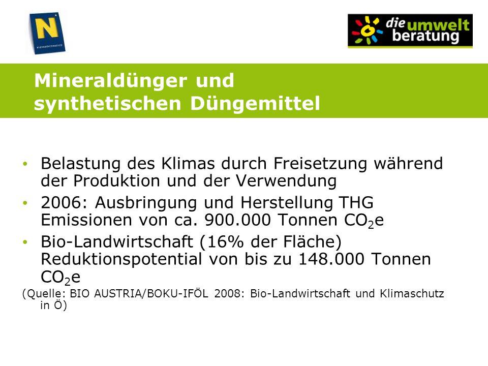 Mineraldünger und synthetischen Düngemittel Belastung des Klimas durch Freisetzung während der Produktion und der Verwendung 2006: Ausbringung und Her