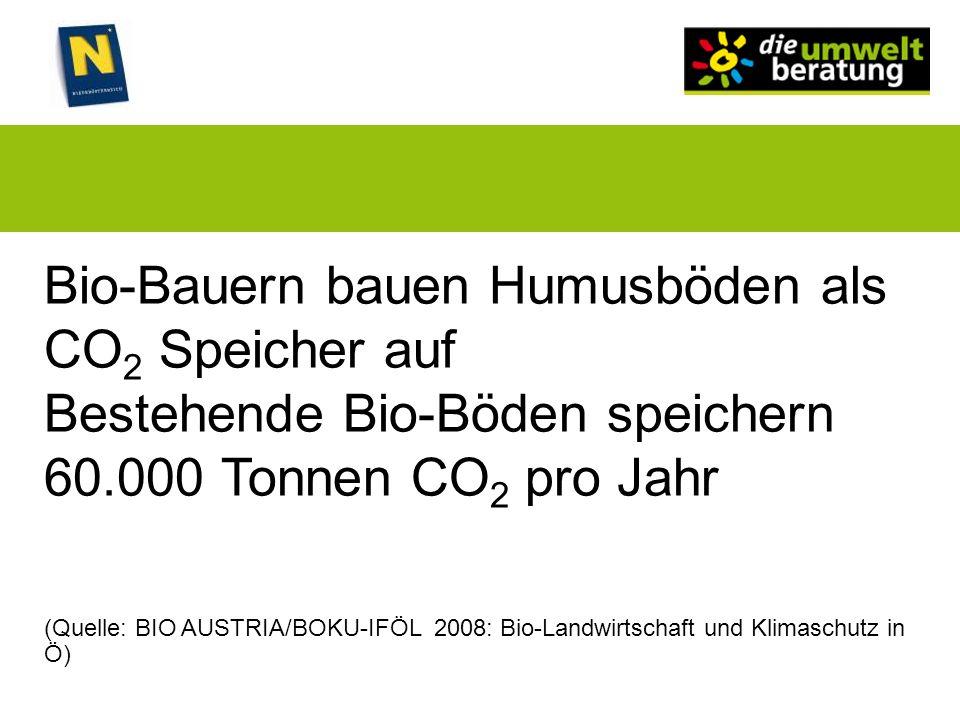 Bio-Bauern bauen Humusböden als CO 2 Speicher auf Bestehende Bio-Böden speichern 60.000 Tonnen CO 2 pro Jahr (Quelle: BIO AUSTRIA/BOKU-IFÖL 2008: Bio-