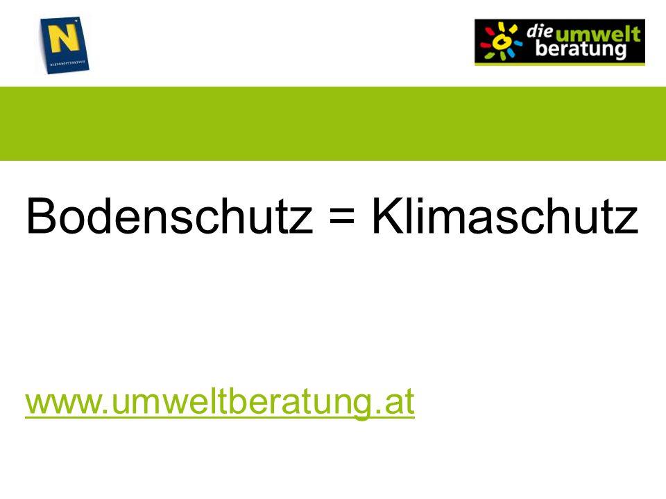 Bodenschutz = Klimaschutz www.umweltberatung.at