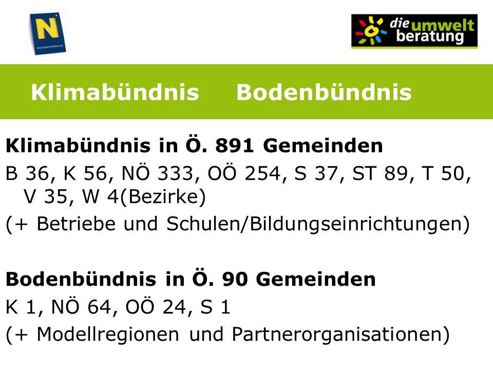 Klimabündnis Bodenbündnis Klimabündnis in Ö. 891 Gemeinden B 36, K 56, NÖ 333, OÖ 254, S 37, ST 89, T 50, V 35, W 4(Bezirke) (+ Betriebe und Schulen/B