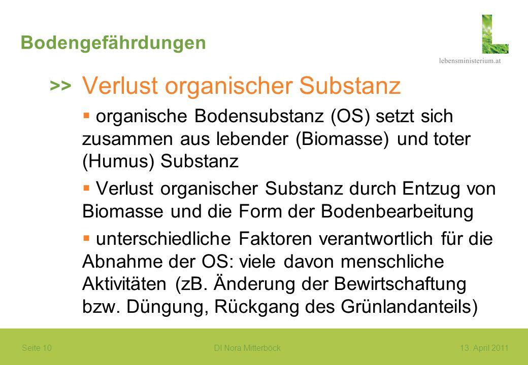 Seite 10 DI Nora Mitterböck13. April 2011 Bodengefährdungen Verlust organischer Substanz organische Bodensubstanz (OS) setzt sich zusammen aus lebende