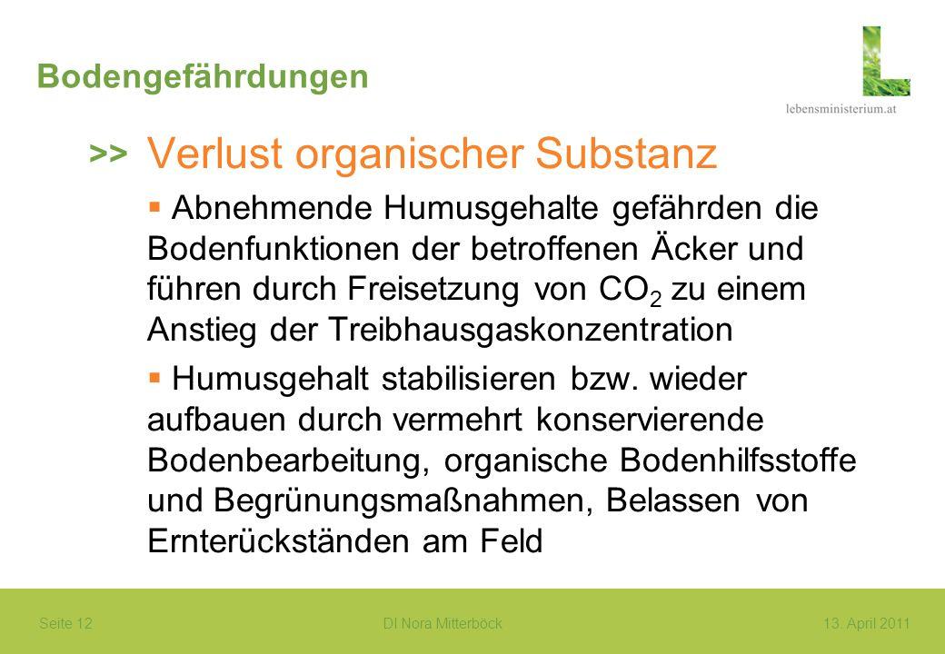 Seite 12 DI Nora Mitterböck13. April 2011 Bodengefährdungen Verlust organischer Substanz Abnehmende Humusgehalte gefährden die Bodenfunktionen der bet