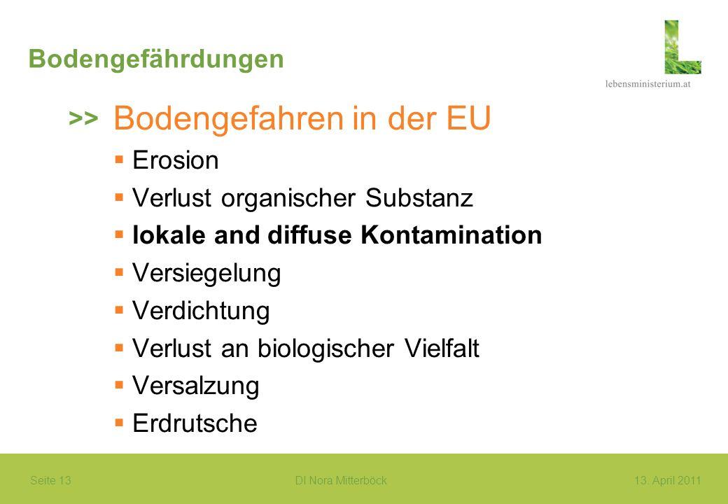 Seite 13 DI Nora Mitterböck13. April 2011 Bodengefährdungen Bodengefahren in der EU Erosion Verlust organischer Substanz lokale and diffuse Kontaminat