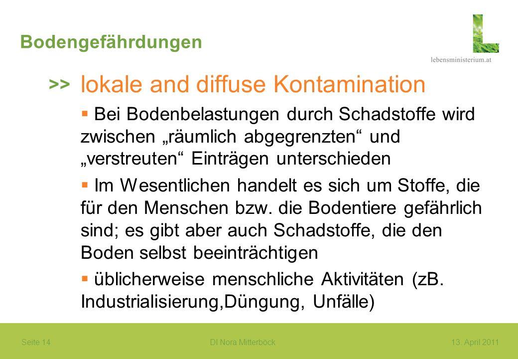 Seite 14 DI Nora Mitterböck13. April 2011 Bodengefährdungen lokale and diffuse Kontamination Bei Bodenbelastungen durch Schadstoffe wird zwischen räum