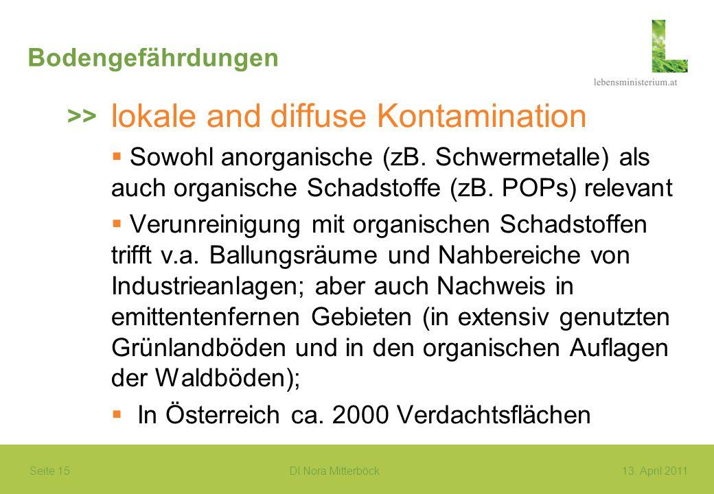 Seite 15 DI Nora Mitterböck13. April 2011 Bodengefährdungen lokale and diffuse Kontamination Sowohl anorganische (zB. Schwermetalle) als auch organisc