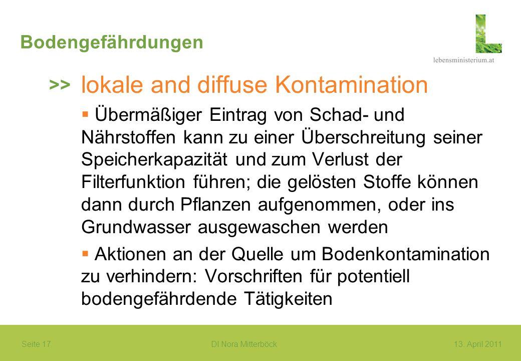 Seite 17 DI Nora Mitterböck13. April 2011 Bodengefährdungen lokale and diffuse Kontamination Übermäßiger Eintrag von Schad- und Nährstoffen kann zu ei
