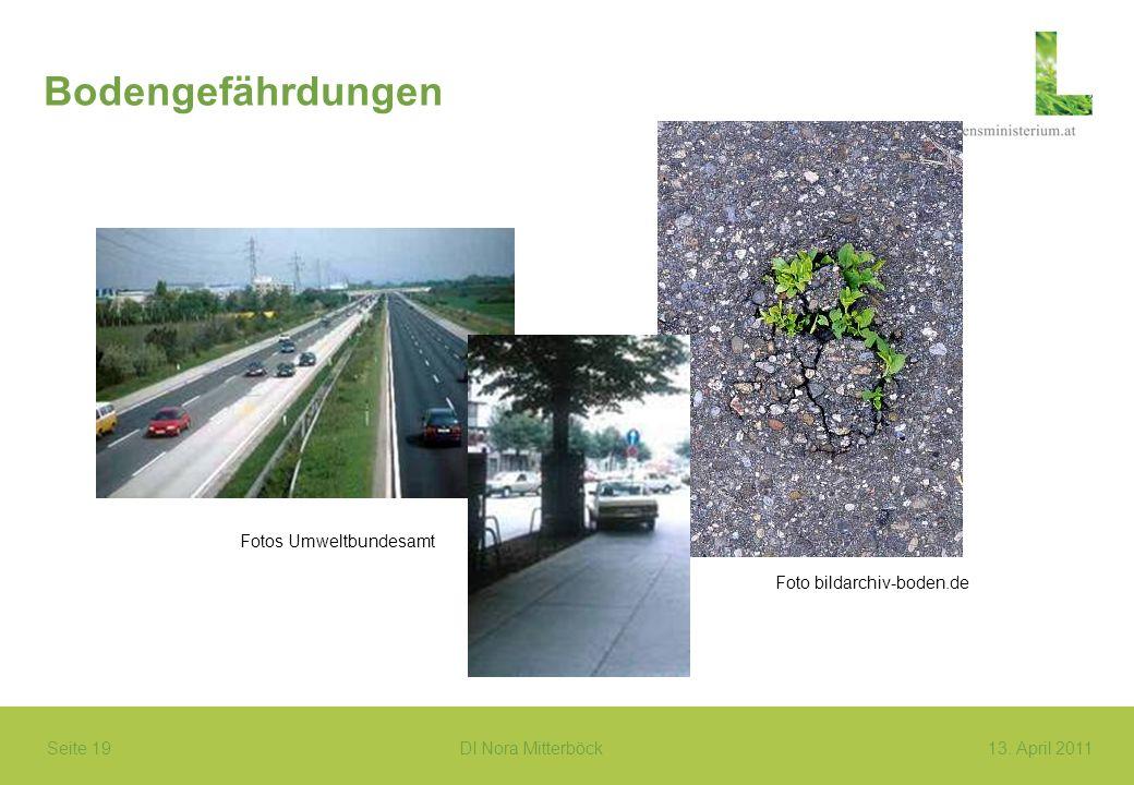 Seite 19 DI Nora Mitterböck13. April 2011 Bodengefährdungen Fotos Umweltbundesamt Foto bildarchiv-boden.de
