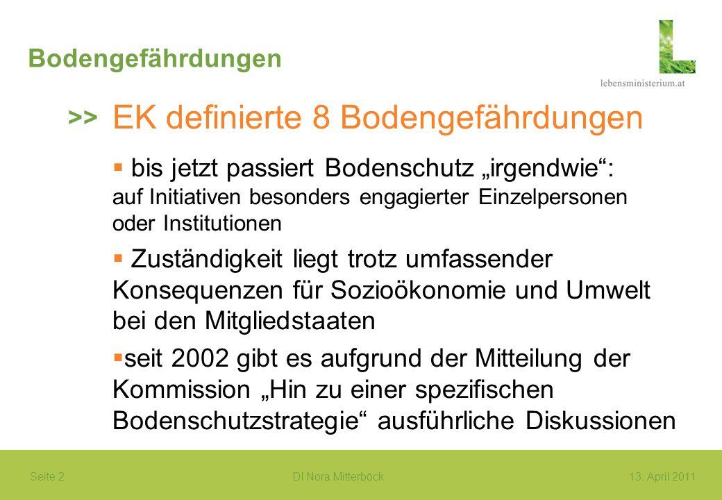 Seite 2 DI Nora Mitterböck13. April 2011 Bodengefährdungen EK definierte 8 Bodengefährdungen bis jetzt passiert Bodenschutz irgendwie: auf Initiativen