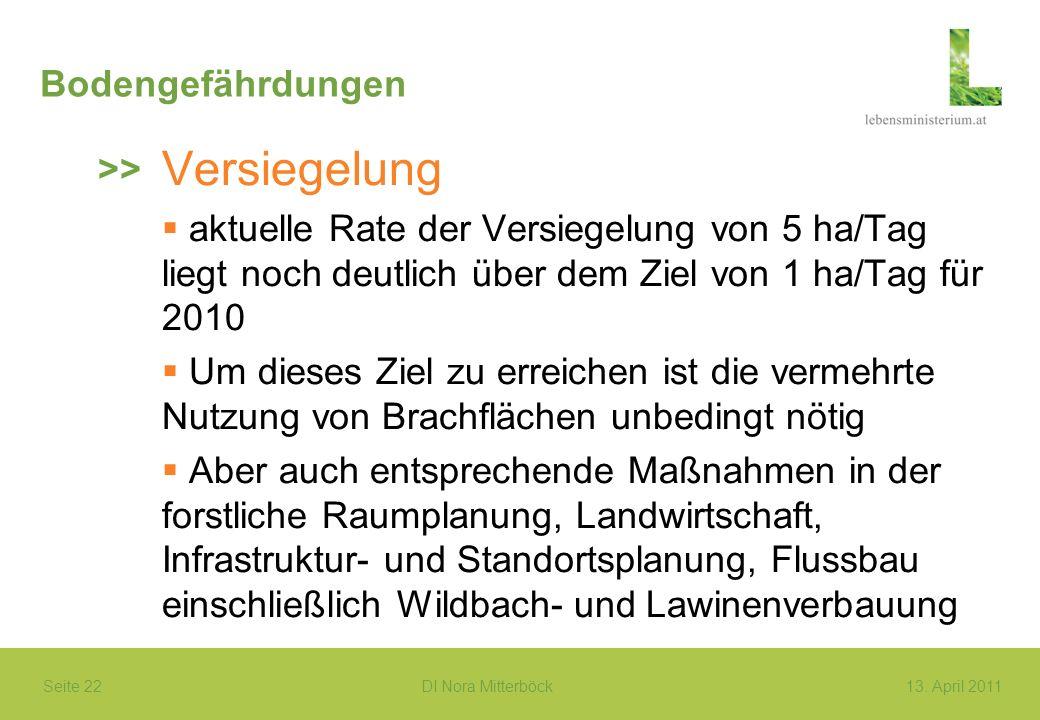 Seite 22 DI Nora Mitterböck13. April 2011 Bodengefährdungen Versiegelung aktuelle Rate der Versiegelung von 5 ha/Tag liegt noch deutlich über dem Ziel