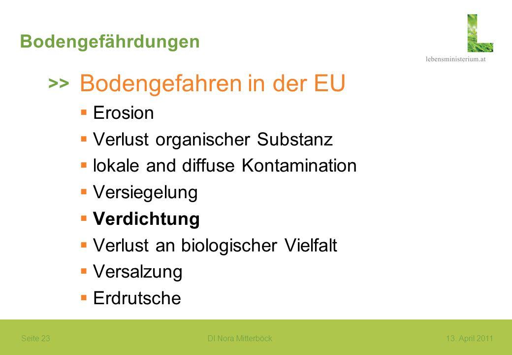 Seite 23 DI Nora Mitterböck13. April 2011 Bodengefährdungen Bodengefahren in der EU Erosion Verlust organischer Substanz lokale and diffuse Kontaminat