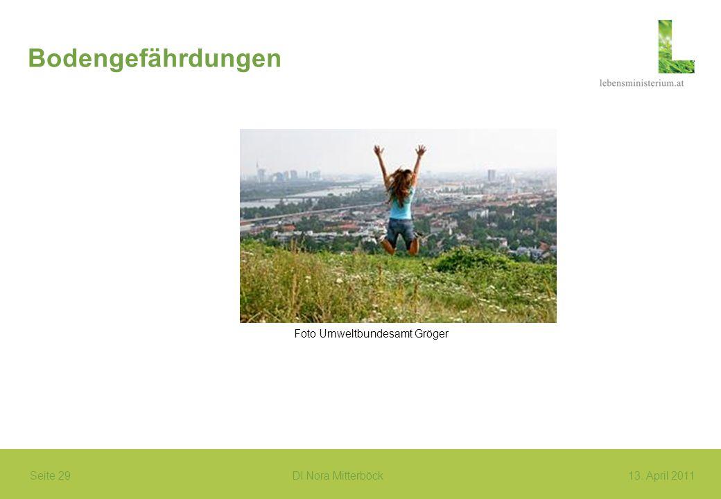 Seite 29 DI Nora Mitterböck13. April 2011 Bodengefährdungen Foto Umweltbundesamt Gröger