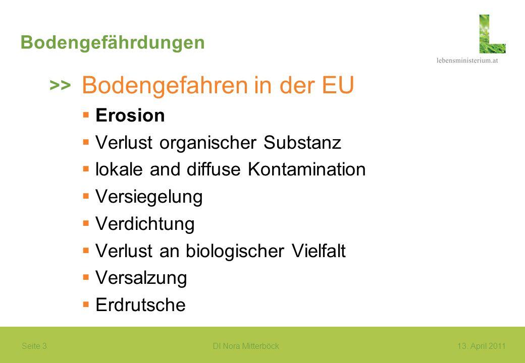 Seite 3 DI Nora Mitterböck13. April 2011 Bodengefährdungen Bodengefahren in der EU Erosion Verlust organischer Substanz lokale and diffuse Kontaminati