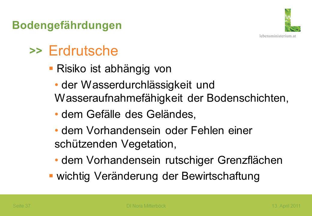 Seite 37 DI Nora Mitterböck13. April 2011 Bodengefährdungen Erdrutsche Risiko ist abhängig von der Wasserdurchlässigkeit und Wasseraufnahmefähigkeit d