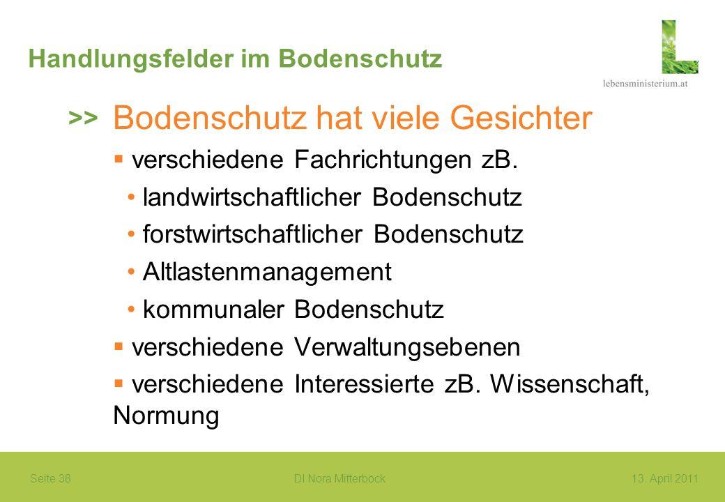 Seite 38 DI Nora Mitterböck13. April 2011 Handlungsfelder im Bodenschutz Bodenschutz hat viele Gesichter verschiedene Fachrichtungen zB. landwirtschaf
