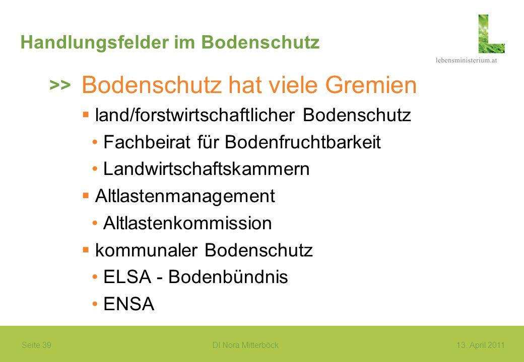 Seite 39 DI Nora Mitterböck13. April 2011 Handlungsfelder im Bodenschutz Bodenschutz hat viele Gremien land/forstwirtschaftlicher Bodenschutz Fachbeir