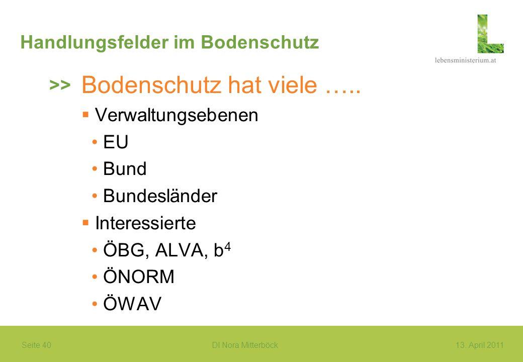 Seite 40 DI Nora Mitterböck13. April 2011 Handlungsfelder im Bodenschutz Bodenschutz hat viele ….. Verwaltungsebenen EU Bund Bundesländer Interessiert