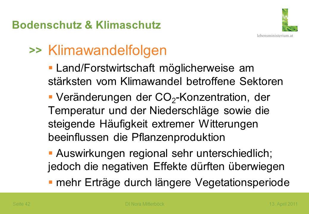 Seite 42 DI Nora Mitterböck13. April 2011 Bodenschutz & Klimaschutz Klimawandelfolgen Land/Forstwirtschaft möglicherweise am stärksten vom Klimawandel