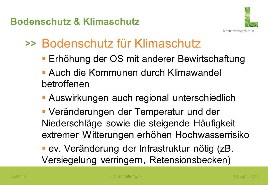 Seite 43 DI Nora Mitterböck13. April 2011 Bodenschutz & Klimaschutz Bodenschutz für Klimaschutz Erhöhung der OS mit anderer Bewirtschaftung Auch die K