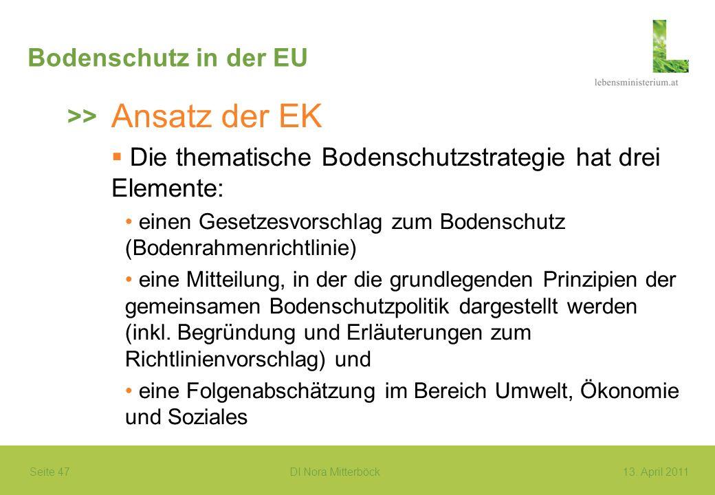 Seite 47 DI Nora Mitterböck13. April 2011 Bodenschutz in der EU Ansatz der EK Die thematische Bodenschutzstrategie hat drei Elemente: einen Gesetzesvo