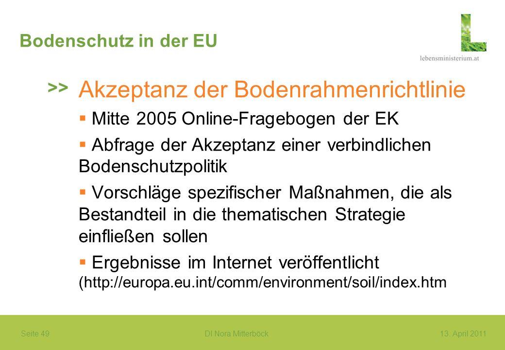 Seite 49 DI Nora Mitterböck13. April 2011 Bodenschutz in der EU Akzeptanz der Bodenrahmenrichtlinie Mitte 2005 Online-Fragebogen der EK Abfrage der Ak